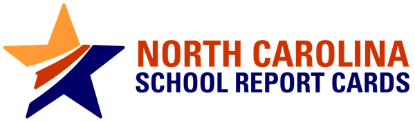NC School Report Cards Logo